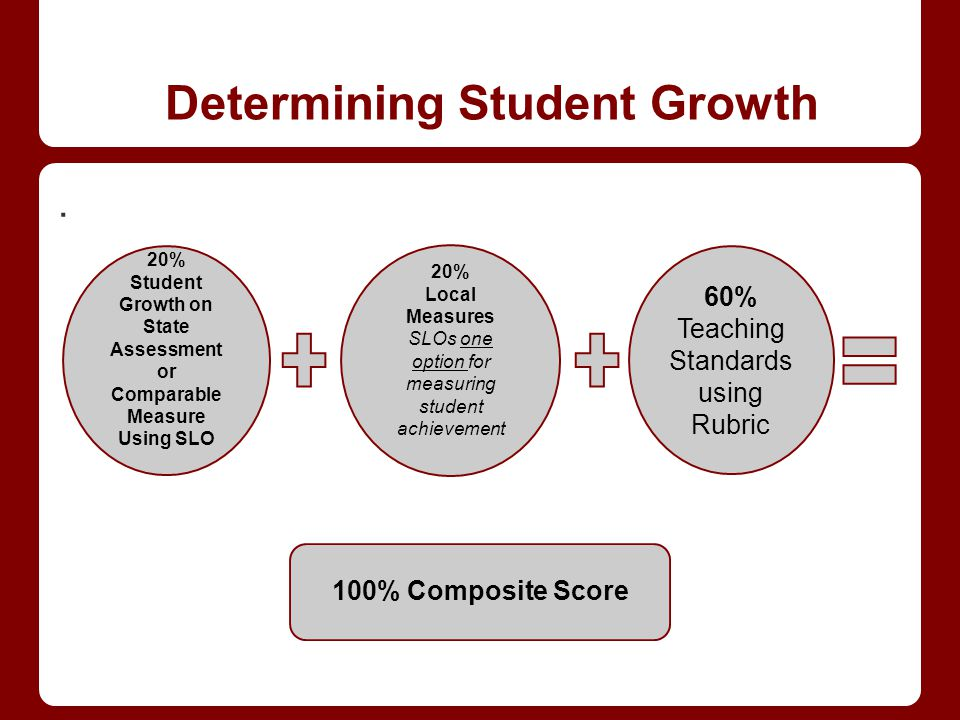 Determining Student Growth