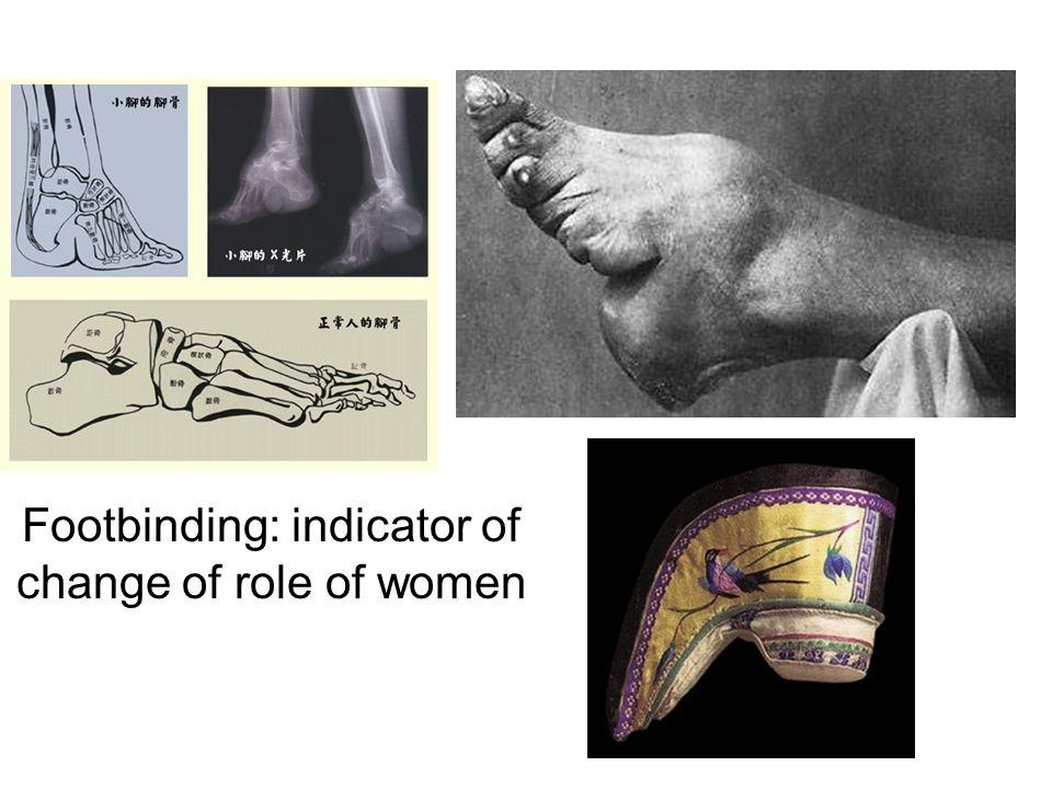 Footbinding: indicator of change of role of women