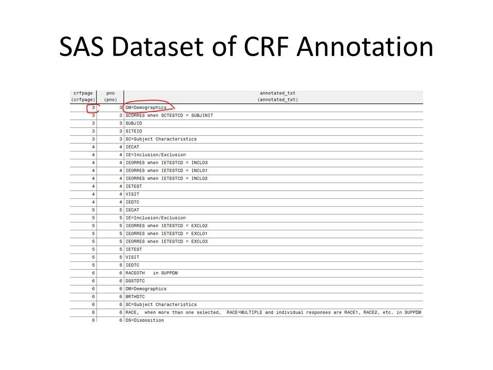 SAS Dataset of CRF Annotation