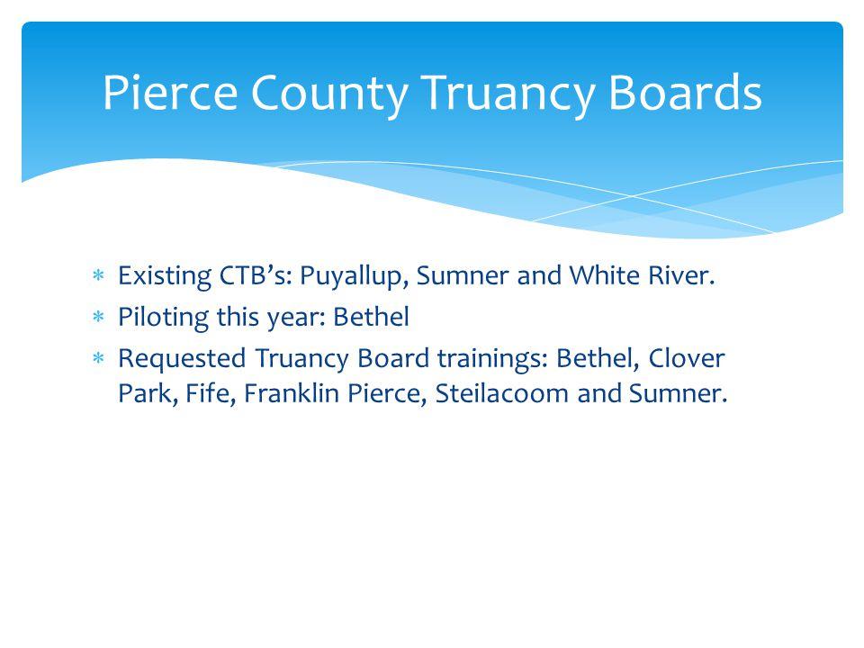 Pierce County Truancy Boards