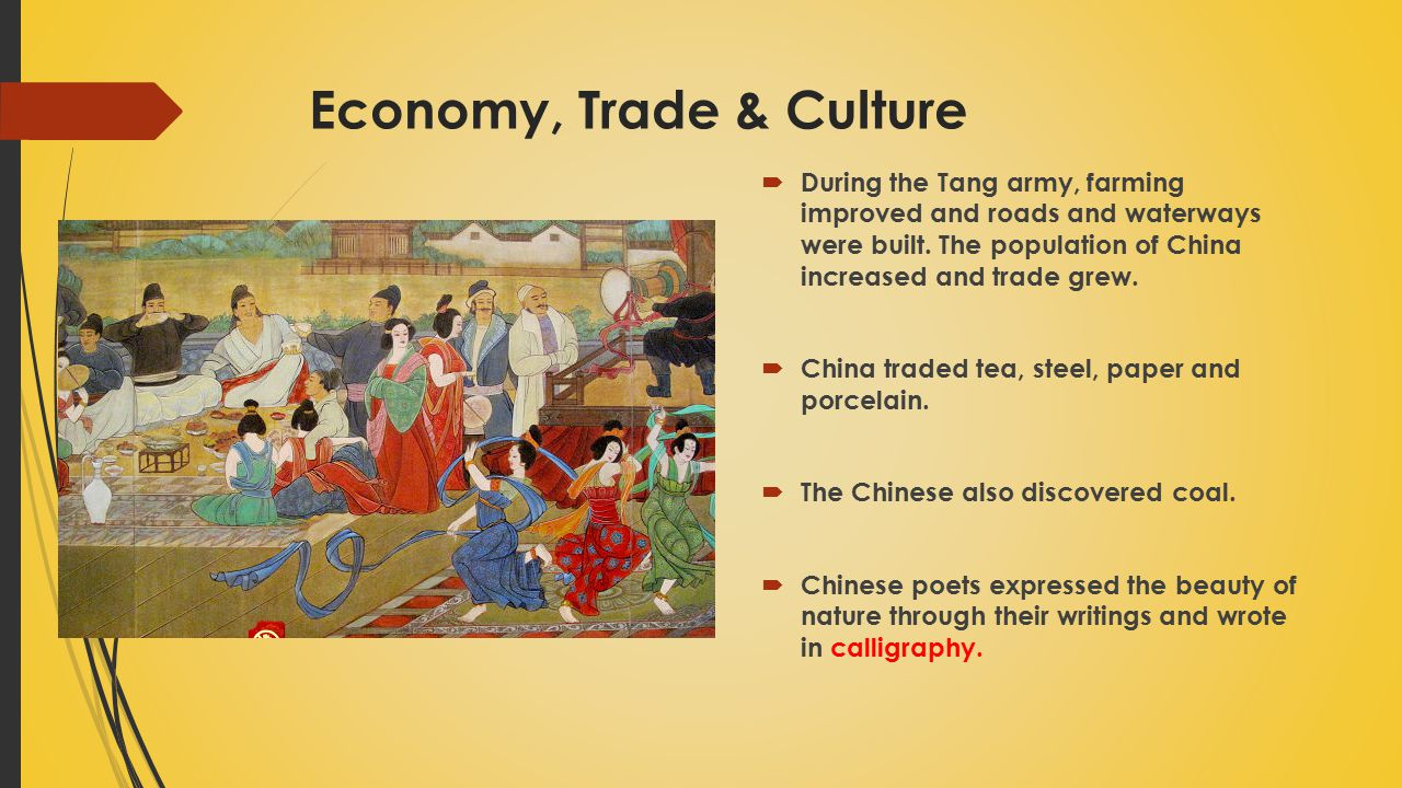 CHINA Chapter 7 and Chapter ppt video online download