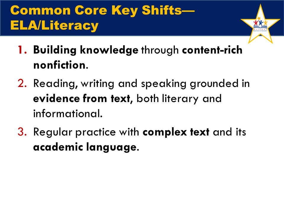 Common Core Key Shifts—ELA/Literacy