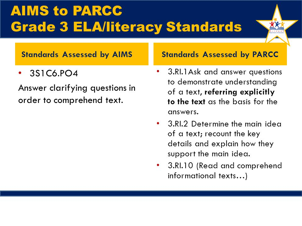 AIMS to PARCC Grade 3 ELA/literacy Standards