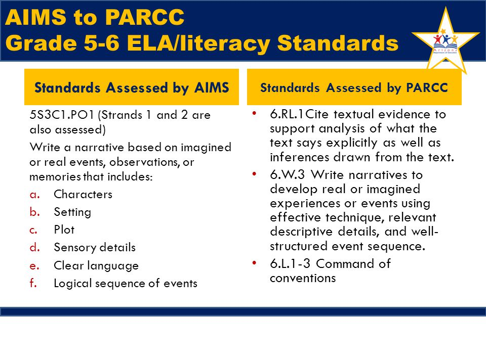 AIMS to PARCC Grade 5-6 ELA/literacy Standards