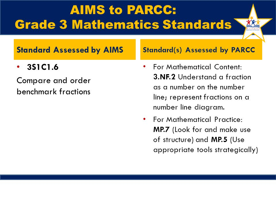 AIMS to PARCC: Grade 3 Mathematics Standards