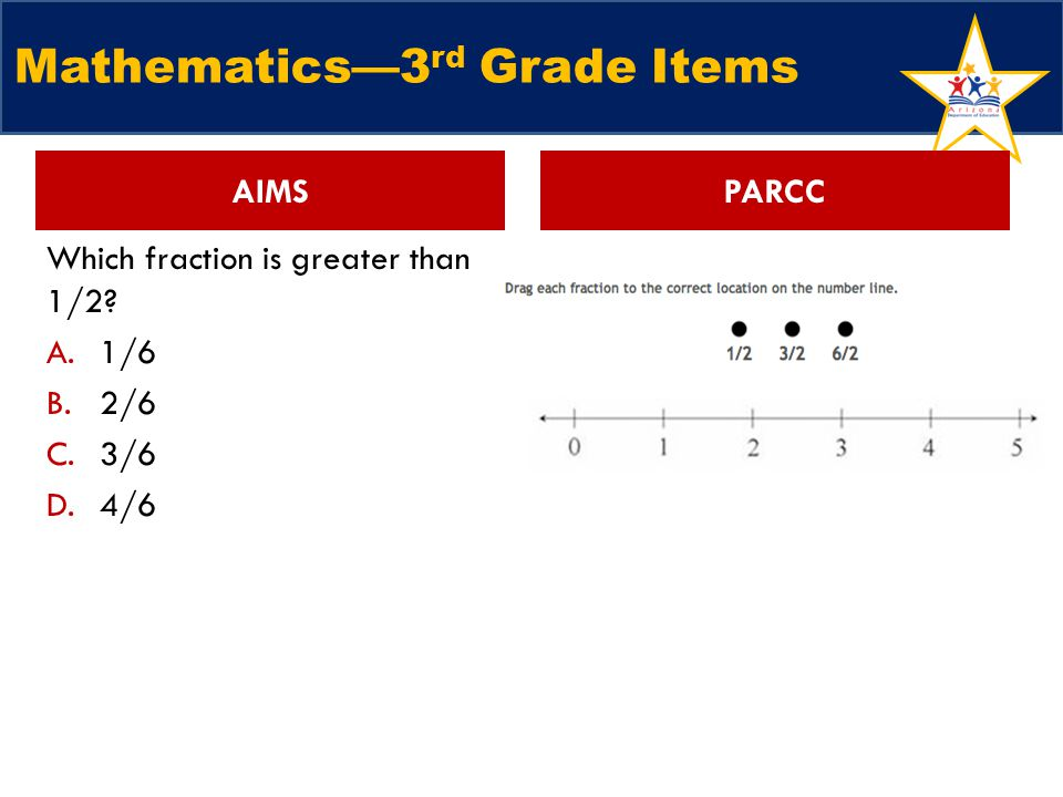 Mathematics—3rd Grade Items
