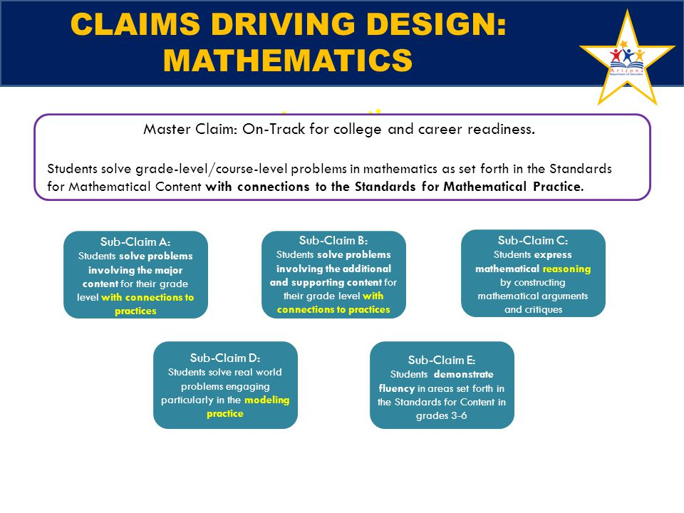 CLAIMS DRIVING DESIGN: MATHEMATICS