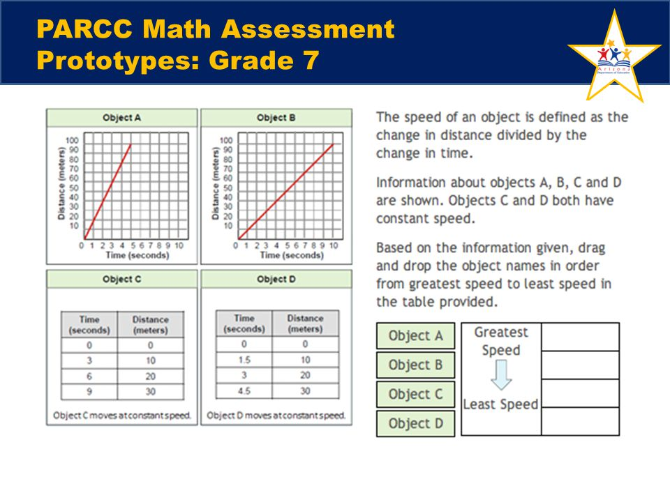 PARCC Math Assessment Prototypes: Grade 7