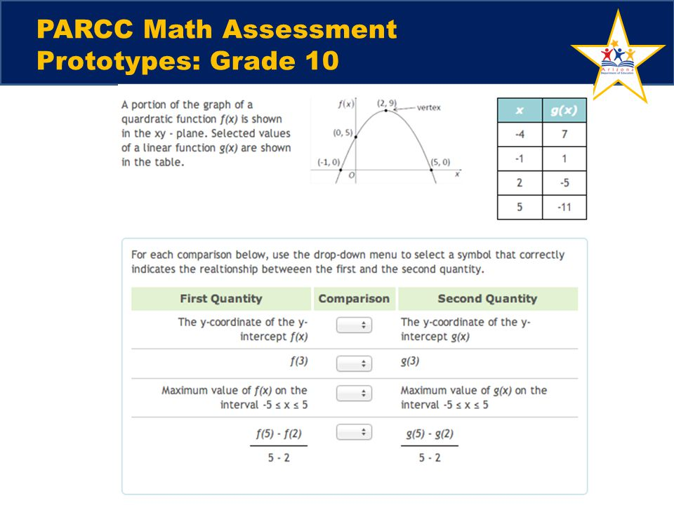 PARCC Math Assessment Prototypes: Grade 10