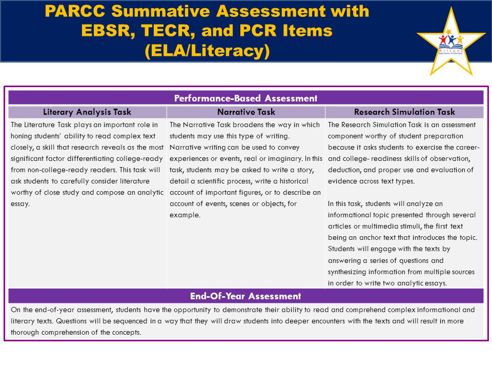 PARCC Summative Assessment with EBSR, TECR, and PCR Items (ELA/Literacy)