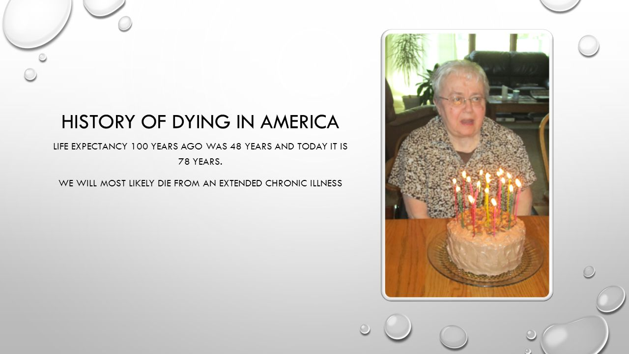 History of Dying in America