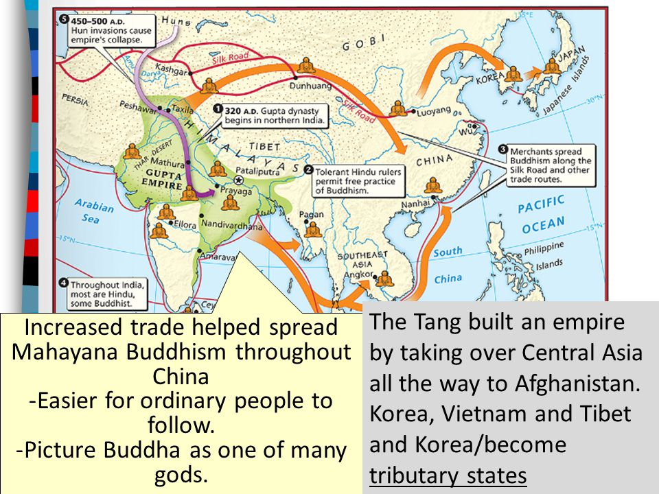 Increased trade helped spread Mahayana Buddhism throughout China
