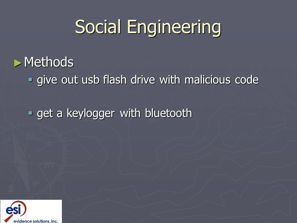 Social Engineering Methods