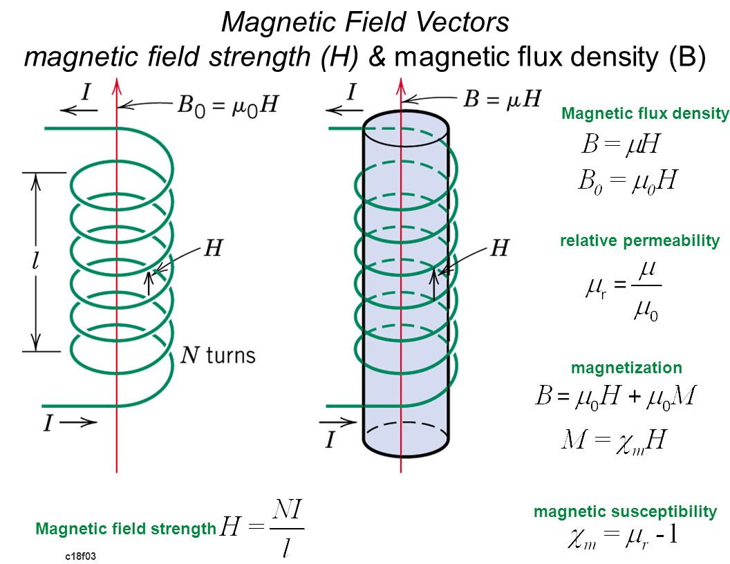 magnetic flux density - photo #18