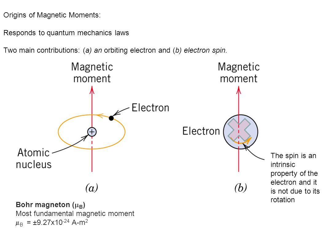 c18f04 Origins of Magnetic Moments: Responds to quantum mechanics laws