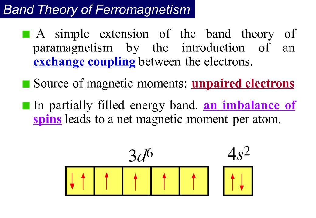 Band Theory of Ferromagnetism