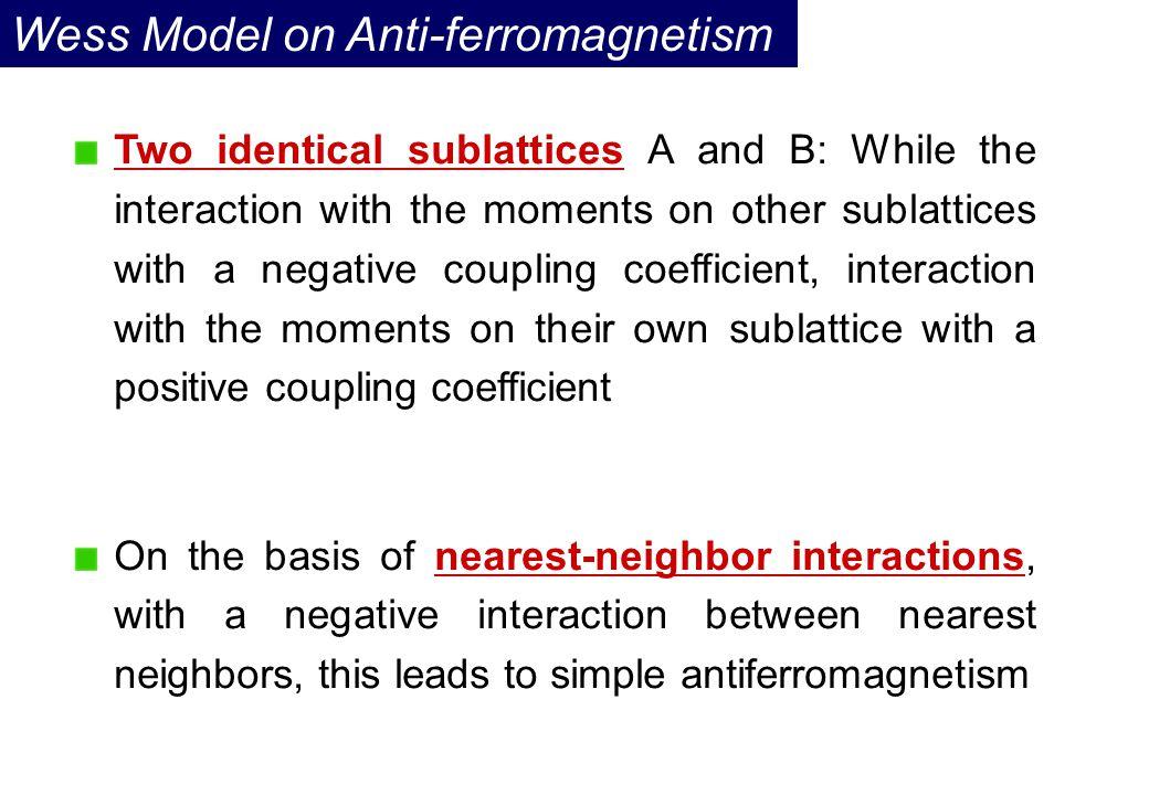 Wess Model on Anti-ferromagnetism