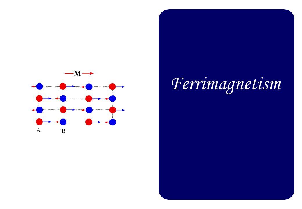 Ferrimagnetism