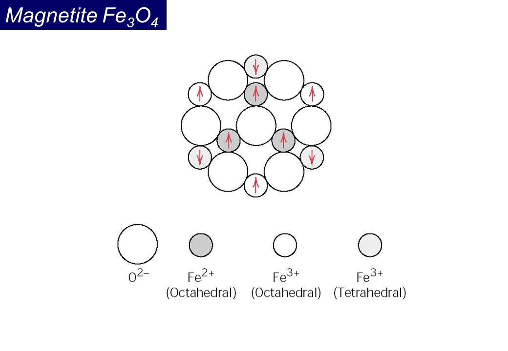 Magnetite Fe3O4