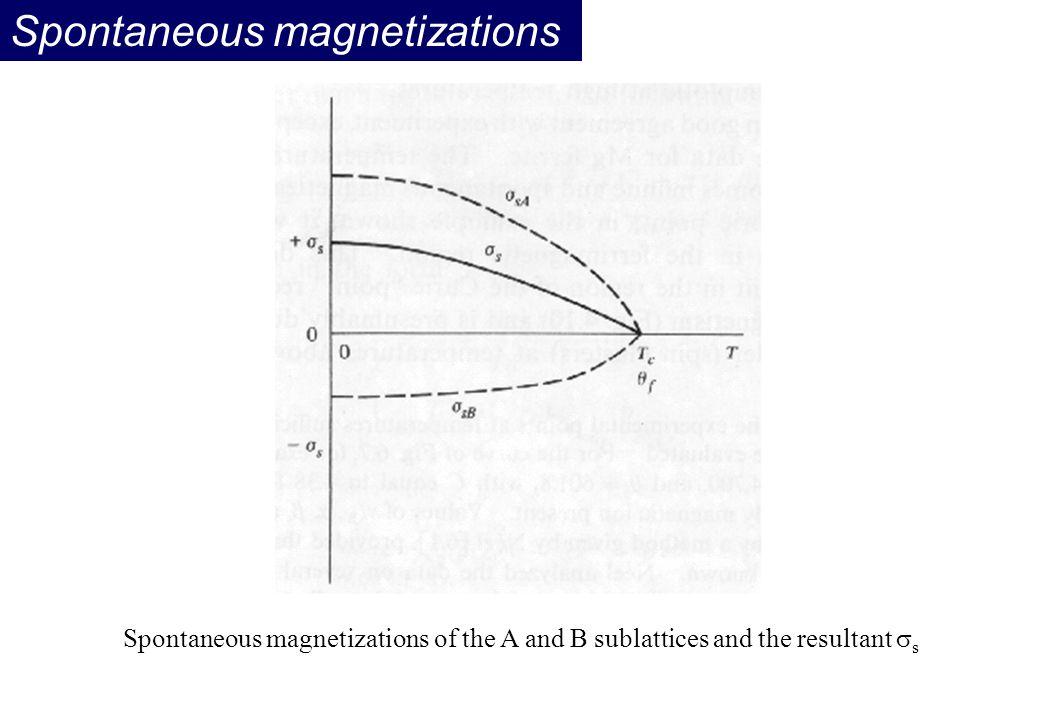 Spontaneous magnetizations