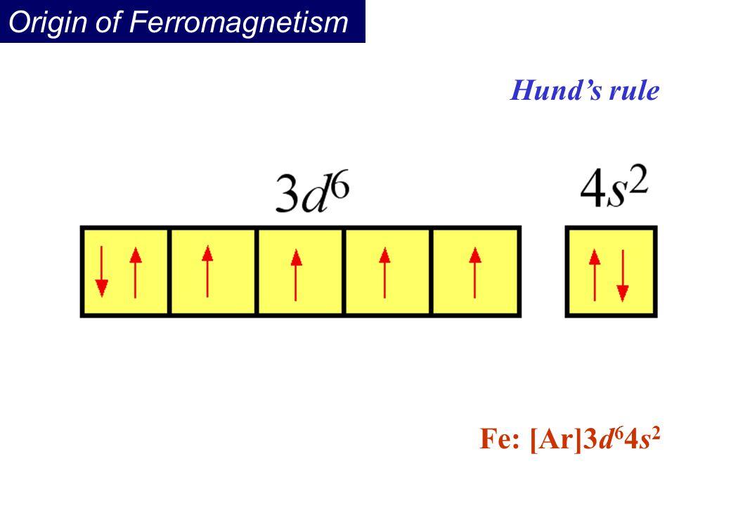 Origin of Ferromagnetism