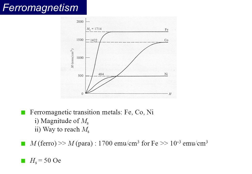 Ferromagnetism Ferromagnetic transition metals: Fe, Co, Ni