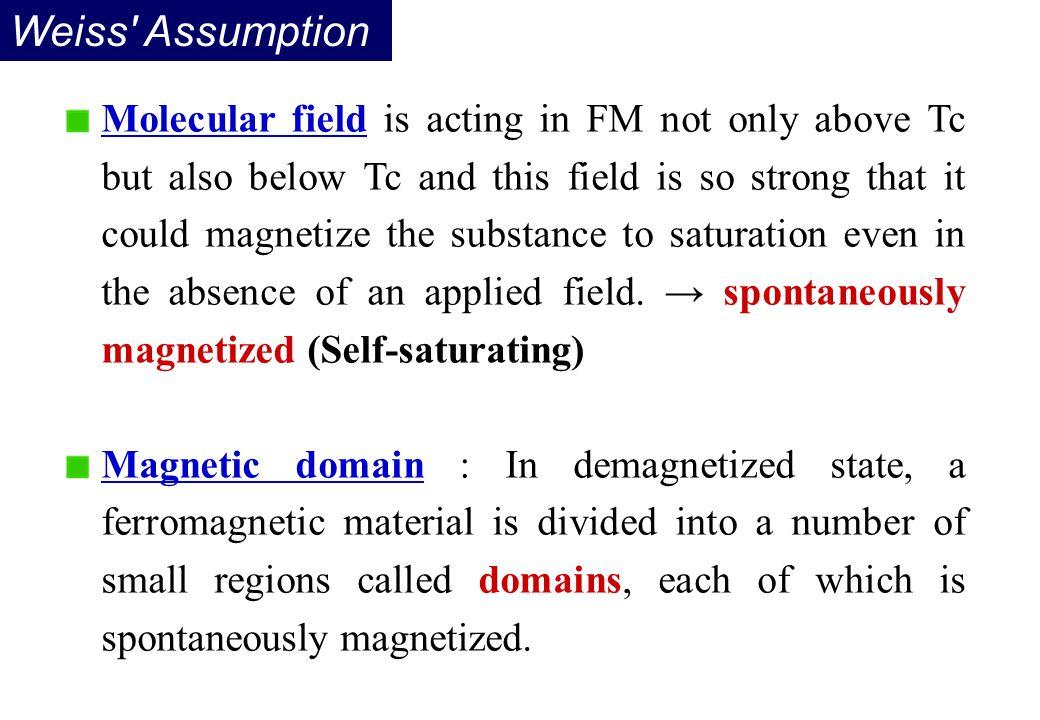 Weiss Assumption