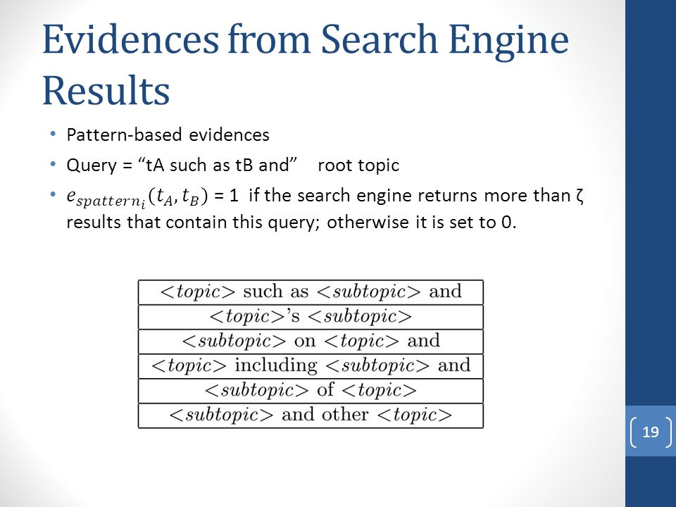 Evidences from Search Engine Results