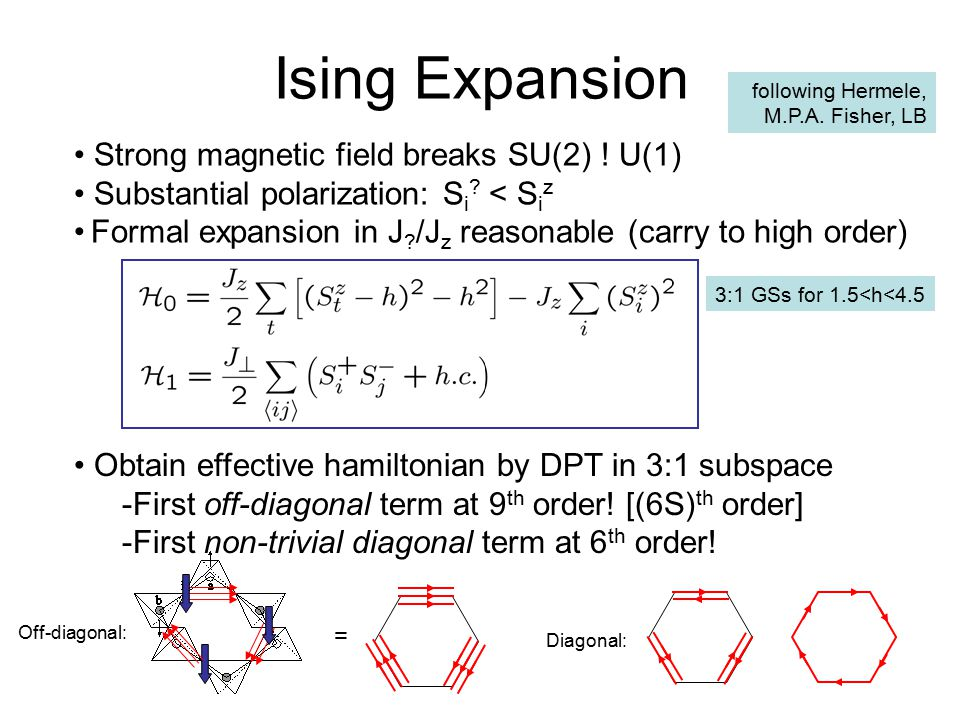 Ising Expansion Strong magnetic field breaks SU(2) ! U(1)