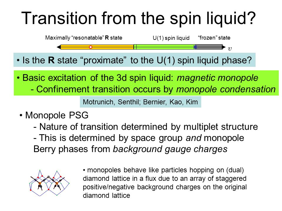 Transition from the spin liquid