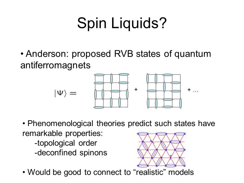 Spin Liquids Anderson: proposed RVB states of quantum antiferromagnets. + + …
