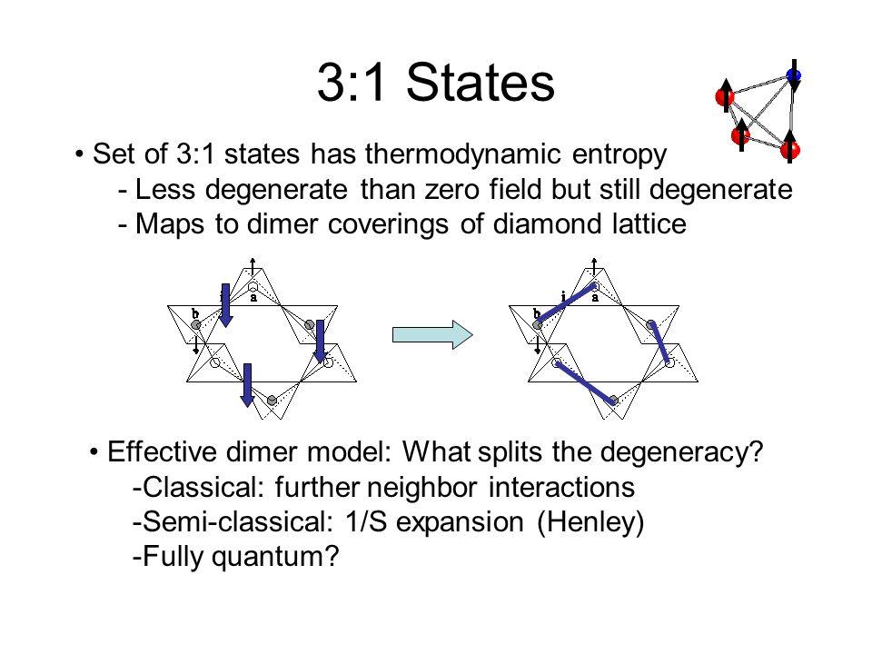 3:1 States Set of 3:1 states has thermodynamic entropy