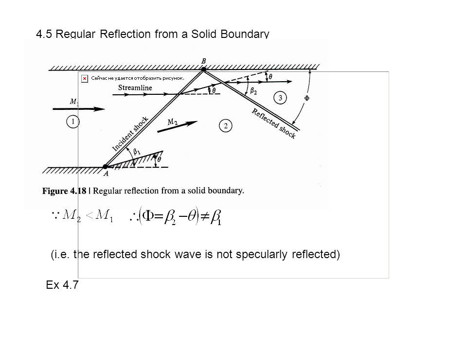 4.5 Regular Reflection from a Solid Boundary