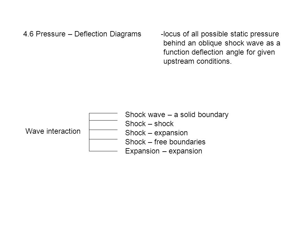 4.6 Pressure – Deflection Diagrams -locus of all possible static pressure