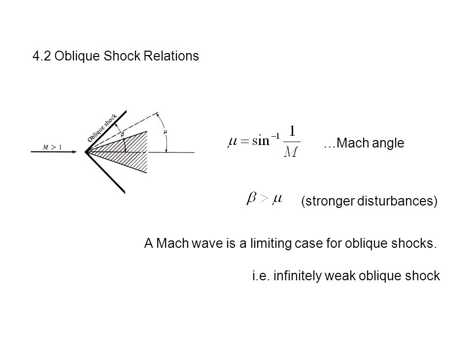 4.2 Oblique Shock Relations