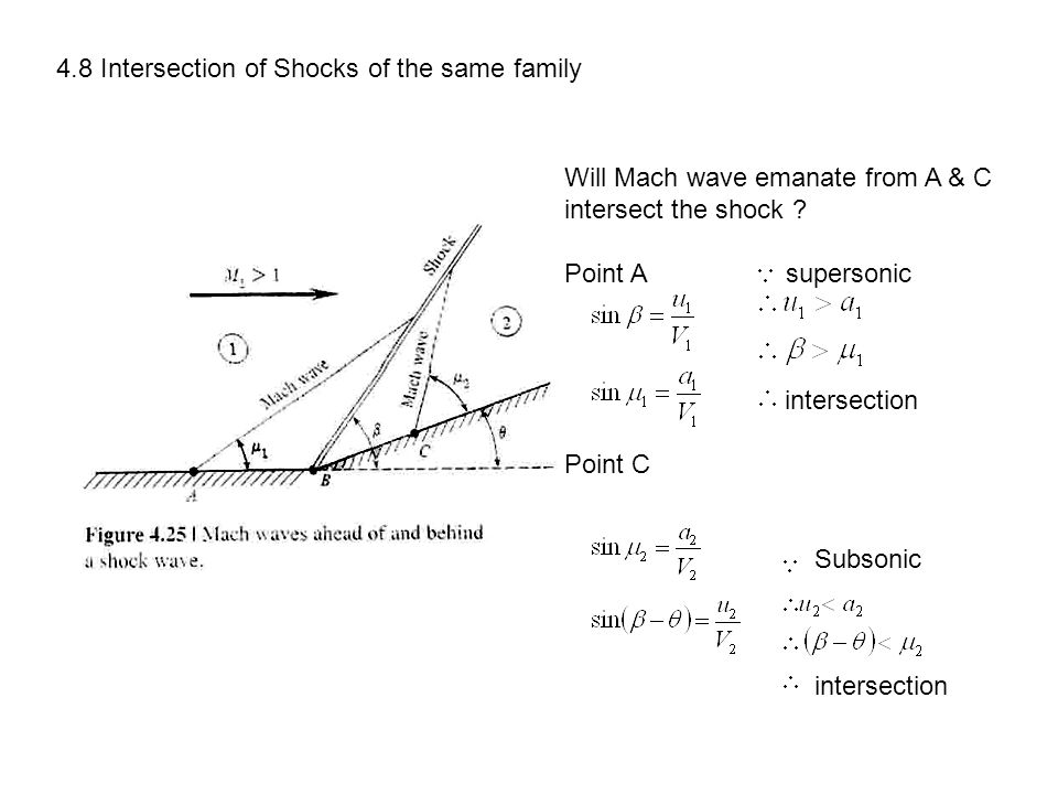 4.8 Intersection of Shocks of the same family