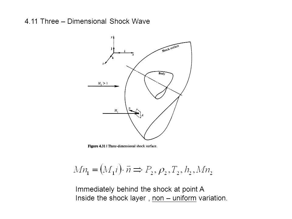 4.11 Three – Dimensional Shock Wave