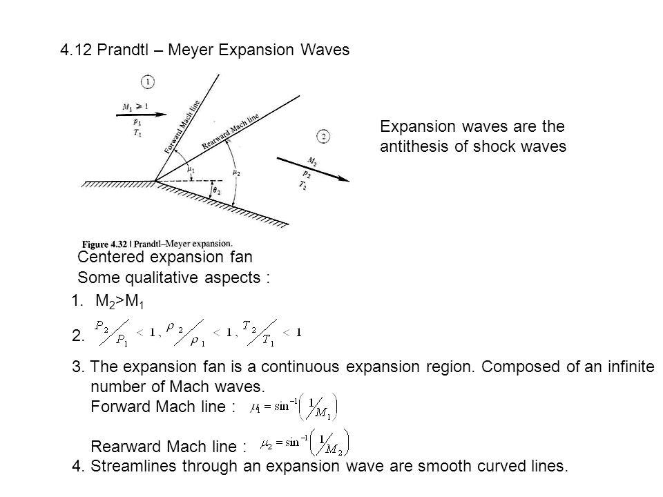 4.12 Prandtl – Meyer Expansion Waves