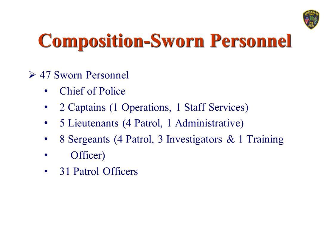 Composition-Sworn Personnel