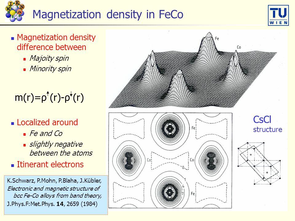 Magnetization density in FeCo