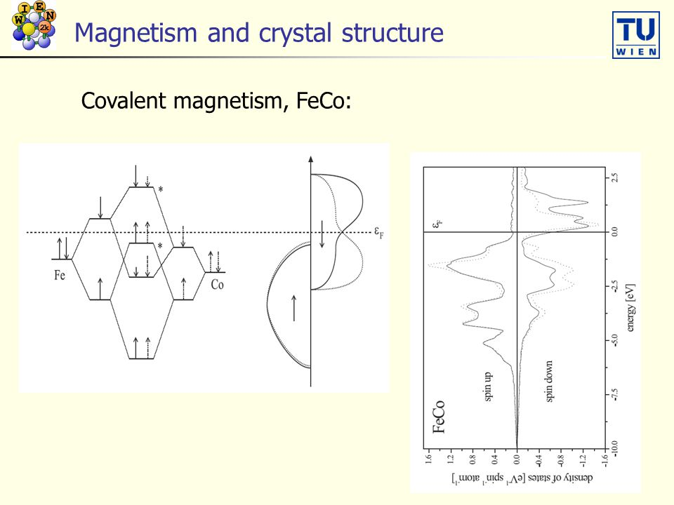 Magnetism and crystal structure