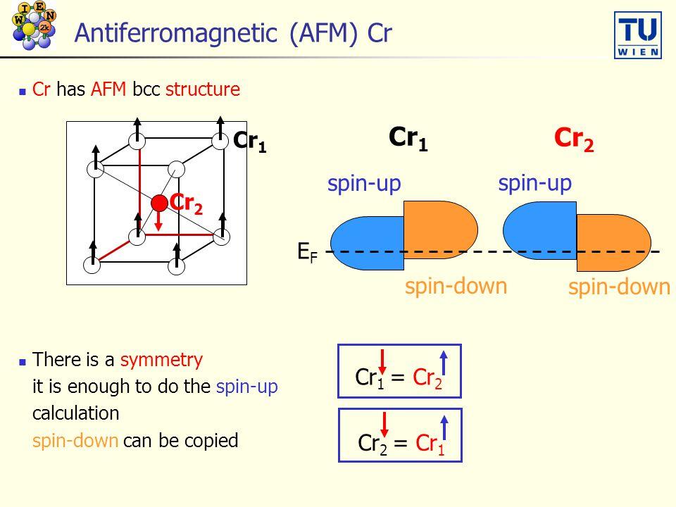 Antiferromagnetic (AFM) Cr