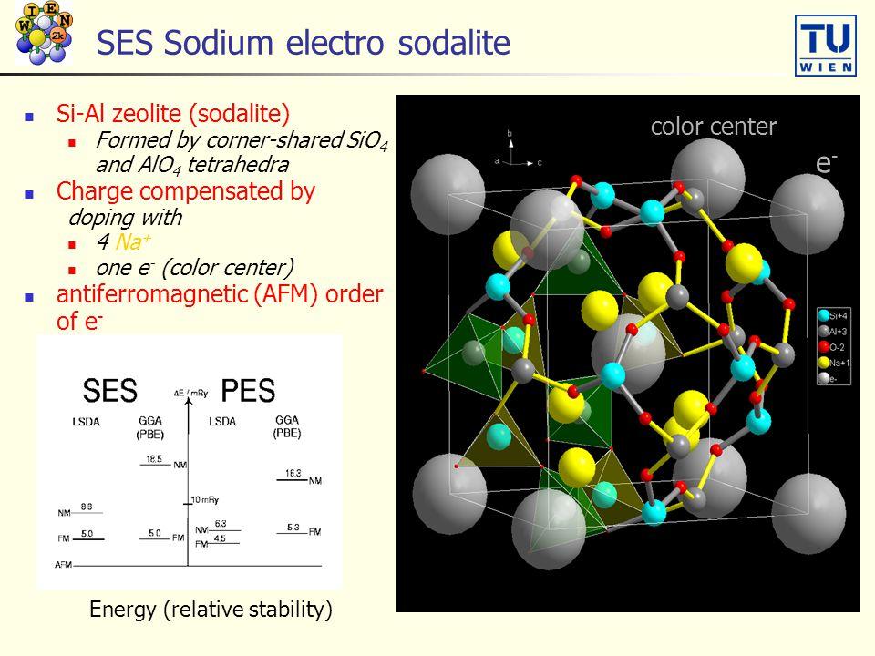 SES Sodium electro sodalite
