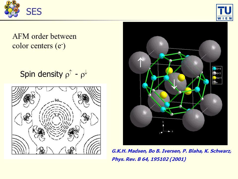   SES AFM order between color centers (e-) Spin density  - 