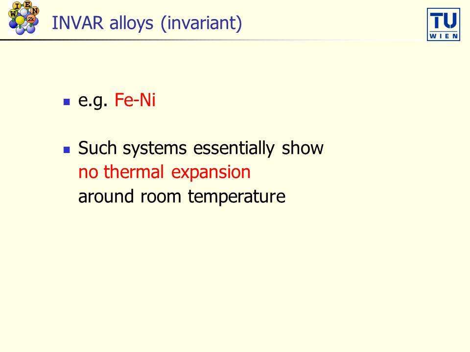 INVAR alloys (invariant)