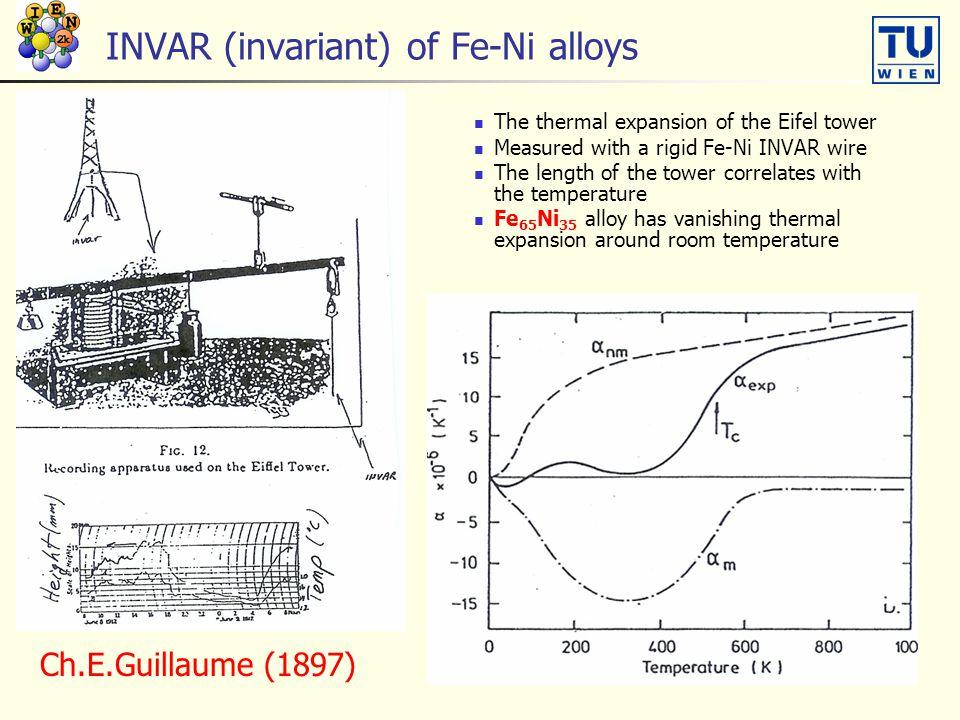 INVAR (invariant) of Fe-Ni alloys