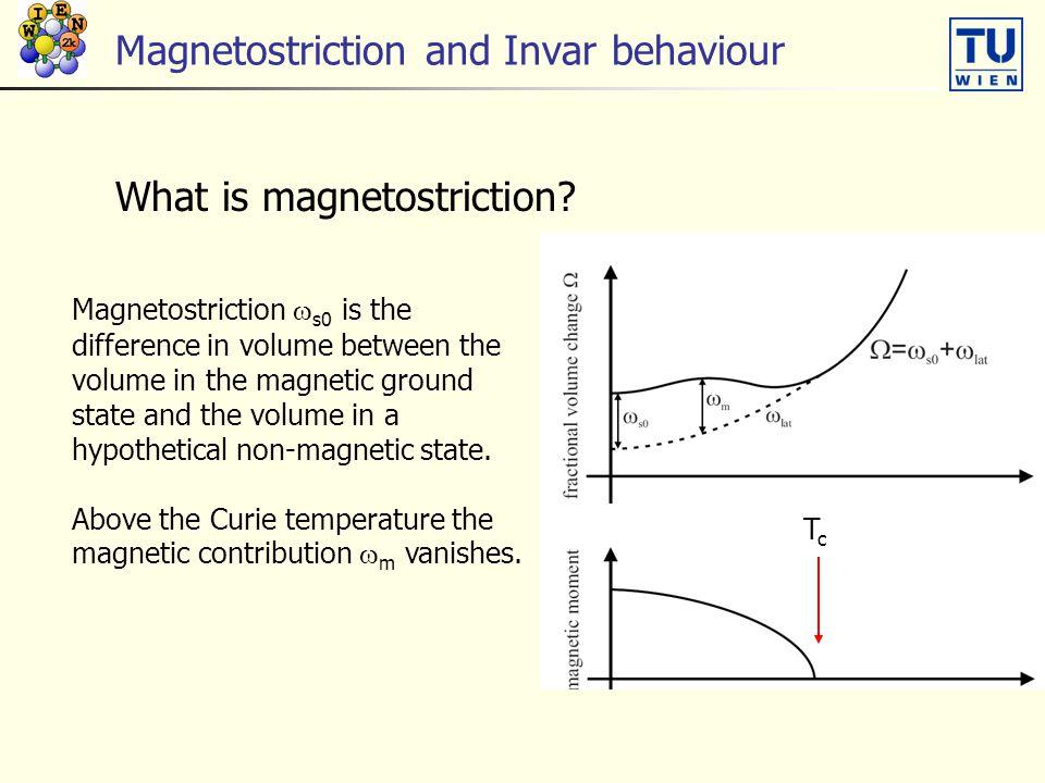 Magnetostriction and Invar behaviour