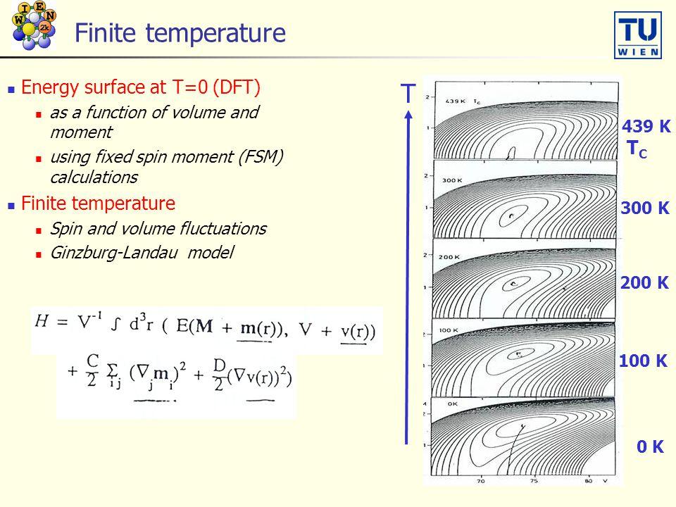 Finite temperature T Energy surface at T=0 (DFT) Finite temperature