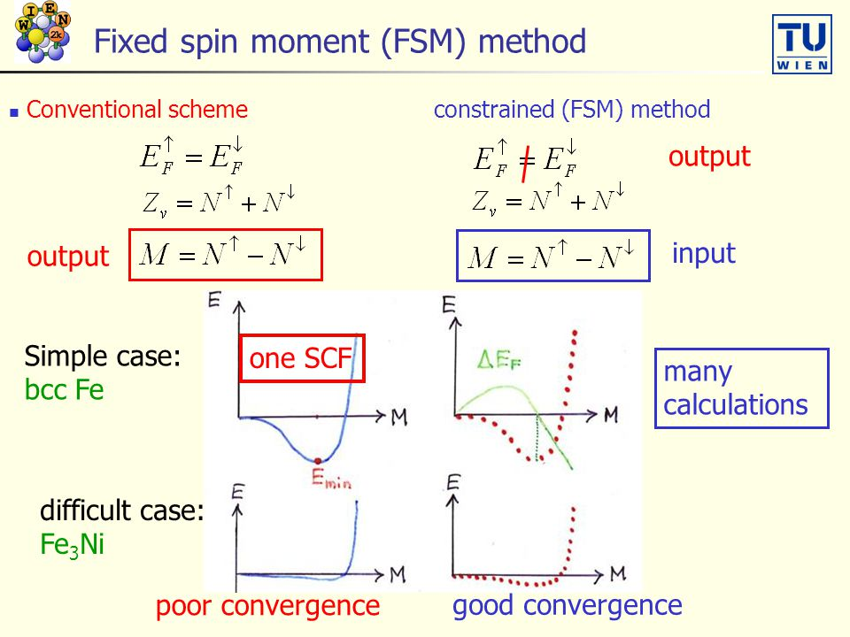 Fixed spin moment (FSM) method