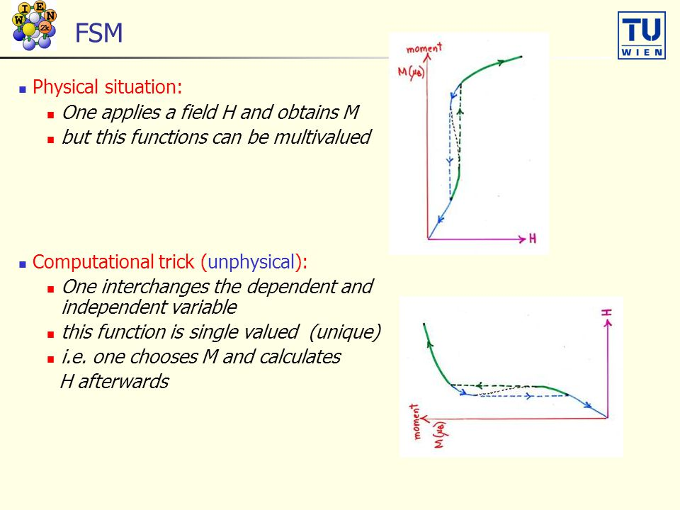 FSM Physical situation: One applies a field H and obtains M